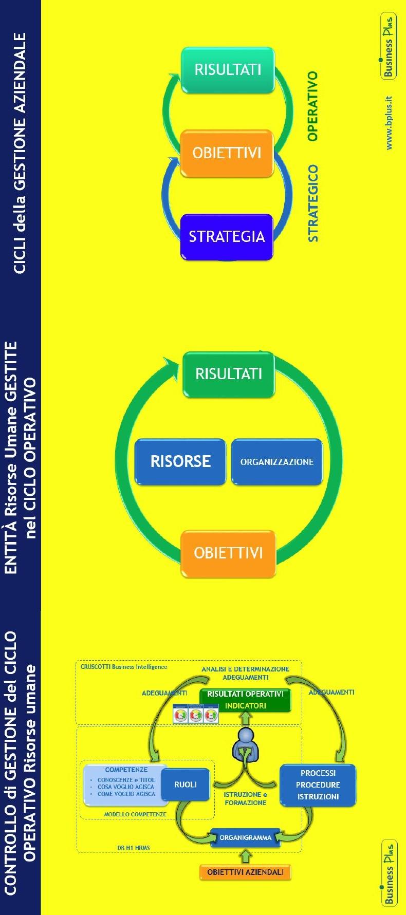 Controllo di Gestione RU - Infografica