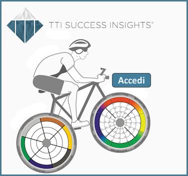 Accesso valutazione TTI Insights On Line