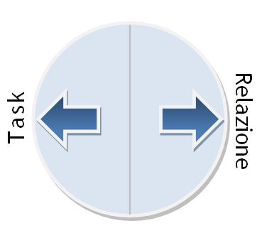 Task-Relazione